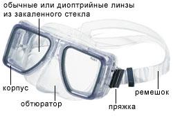выбор маски для охоты
