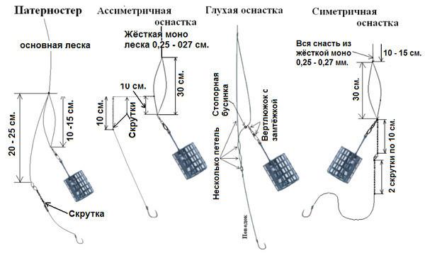 монтаж люстра фото